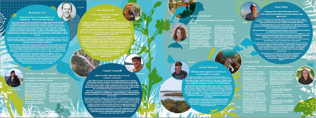 The gatefold inside the Annual Report, featuring Alumni stories.